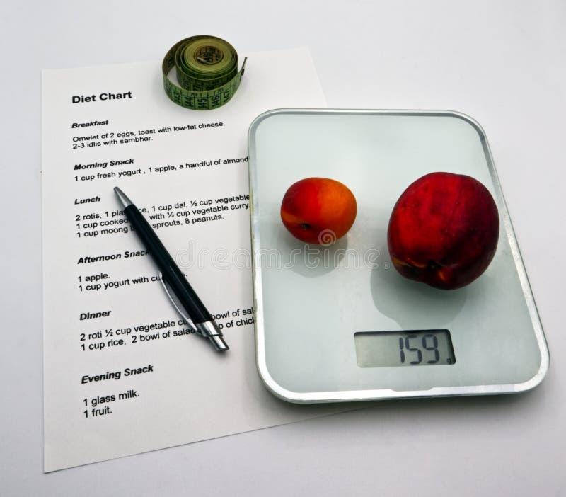 Диаграмма диеты, масштаб кухни, измеряя лента и ручка Концепция dieting, изолированная на белизне стоковая фотография
