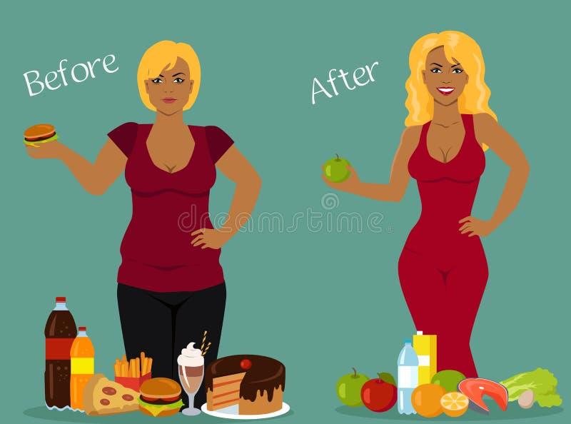Диаграмма женщины Before and After иллюстрация штока