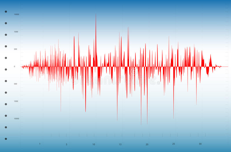 Диаграмма землетрясения иллюстрация вектора