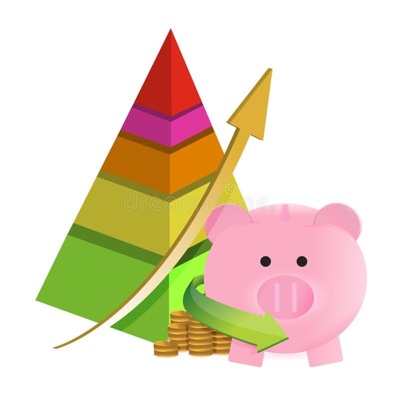 Диаграмма диаграммы сбережений пирамиды иллюстрация вектора