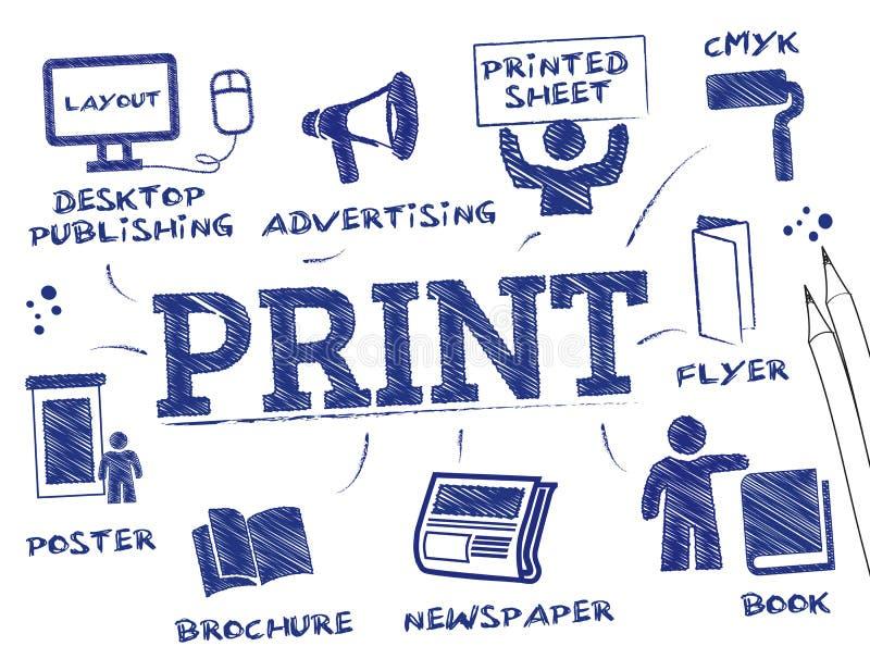 Диаграмма концепции печати бесплатная иллюстрация