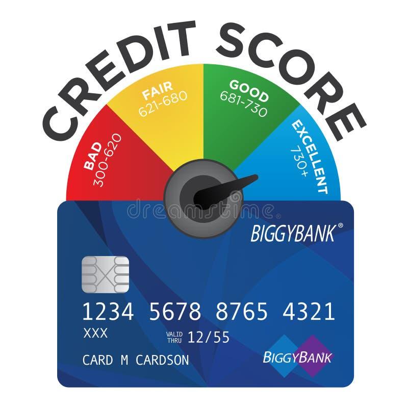 Диаграмма кредитного рейтинга или диаграмма пирога с реалистической кредитной карточкой бесплатная иллюстрация