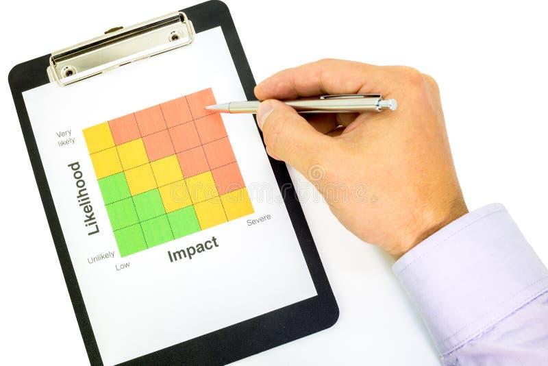 Диаграмма классификации риска на доске сзажимом для бумаги стоковые изображения