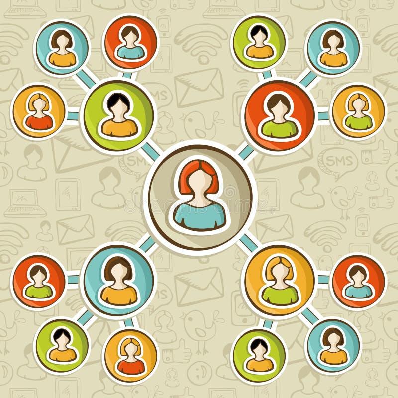 Диаграмма маркетинга сети бесплатная иллюстрация