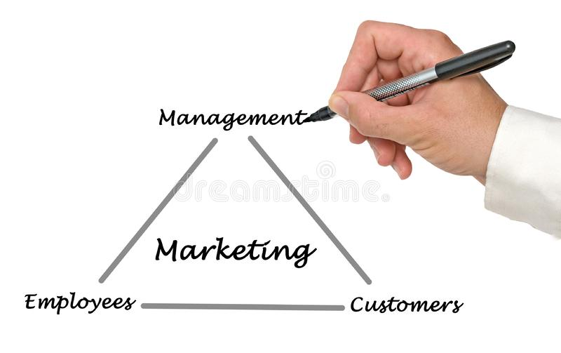 Диаграмма маркетинга стоковое фото rf