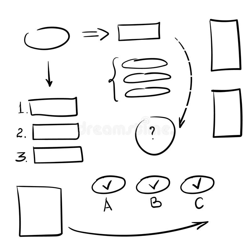 Диаграмма отметки нарисованная рукой Элементы doodle карты разума Отметка нарисованная элементами для структуры иллюстрация вектора