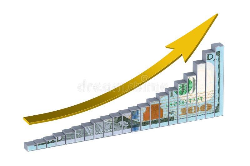 Диаграмма доллара с стрелкой вверх бесплатная иллюстрация