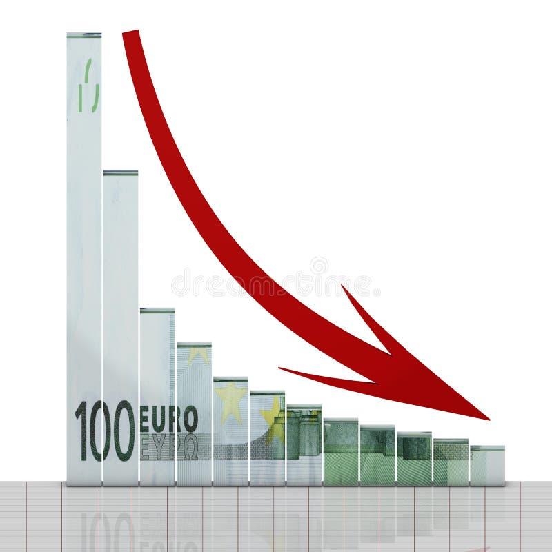 диаграмма падения евро бесплатная иллюстрация