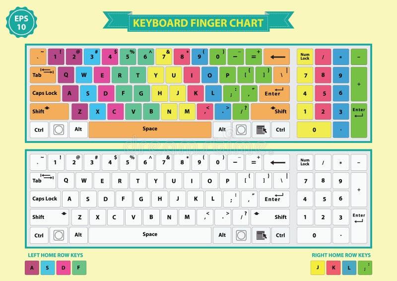 Диаграмма пальца клавиатуры иллюстрация вектора