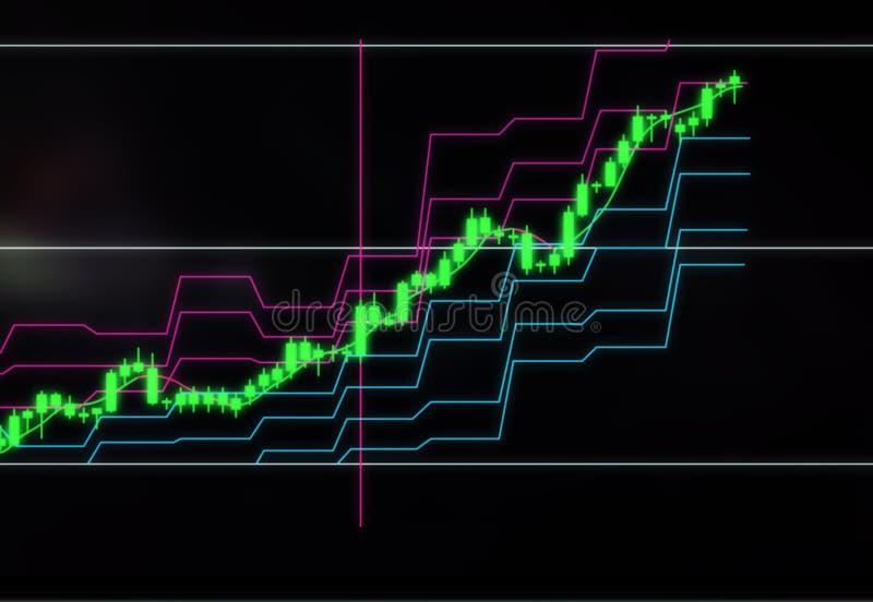 Диаграмма подсвечника запаса или роста цены валюты Вклады в компаниях и cryptocurrencies иллюстрация штока