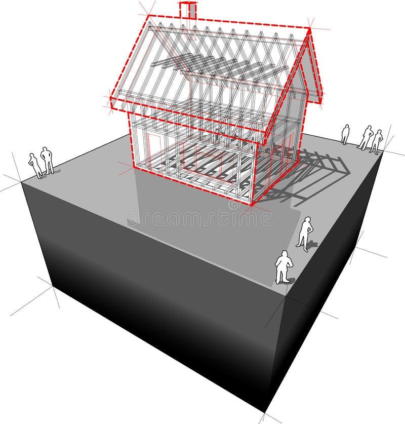 Диаграмма рамок дома бесплатная иллюстрация