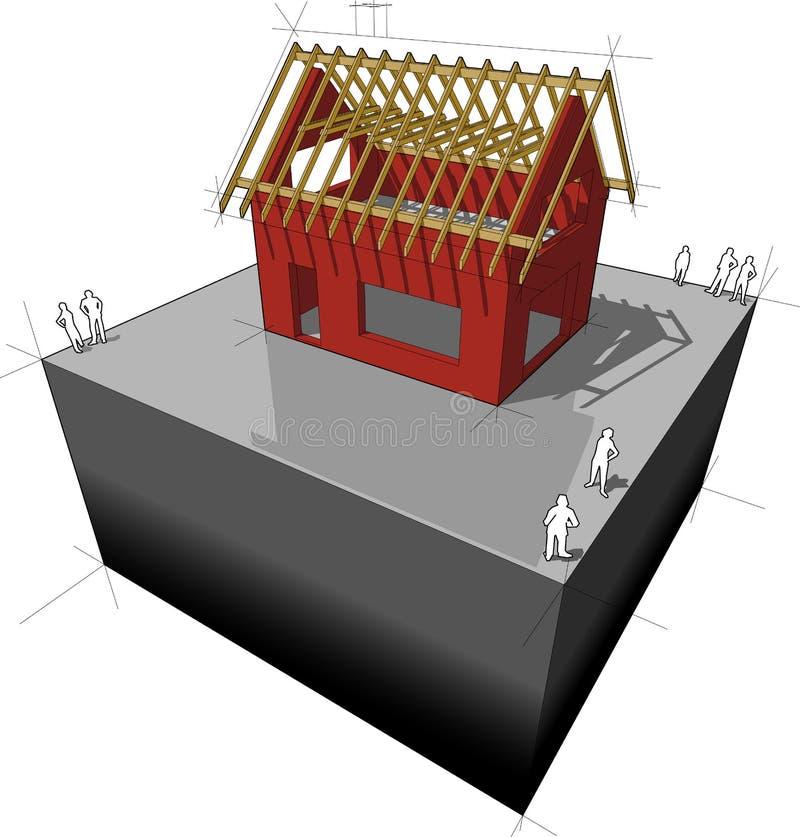 Диаграмма рамок дома/крыши бесплатная иллюстрация