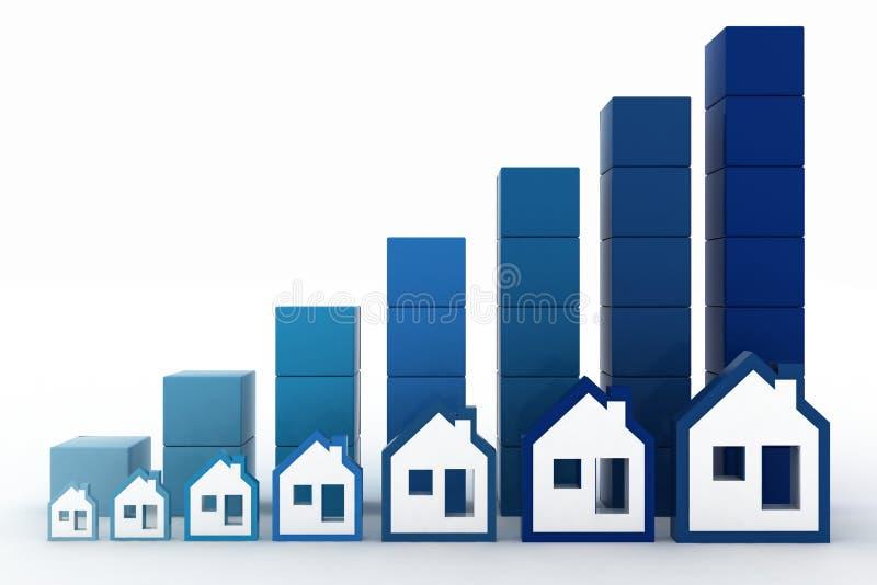 Диаграмма роста в ценах недвижимости иллюстрация вектора