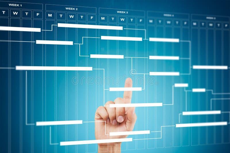 Диаграмма руководства проектом на виртуальном экране Расписание Срок иллюстрация штока
