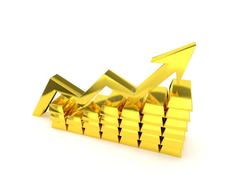 Диаграмма рынка золота с золотыми барами иллюстрация вектора