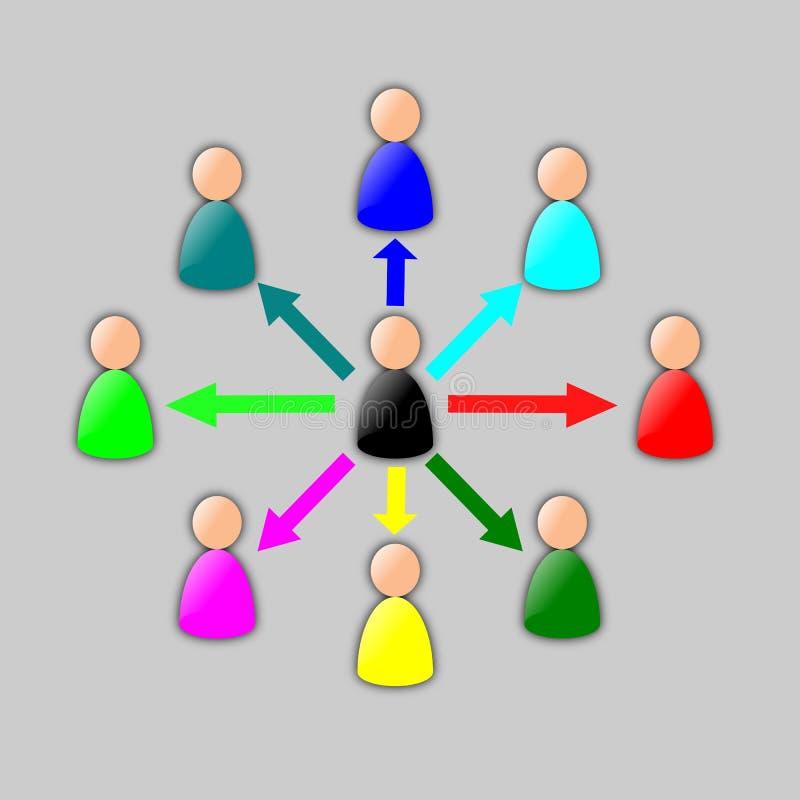 диаграмма сотрудничества иллюстрация вектора