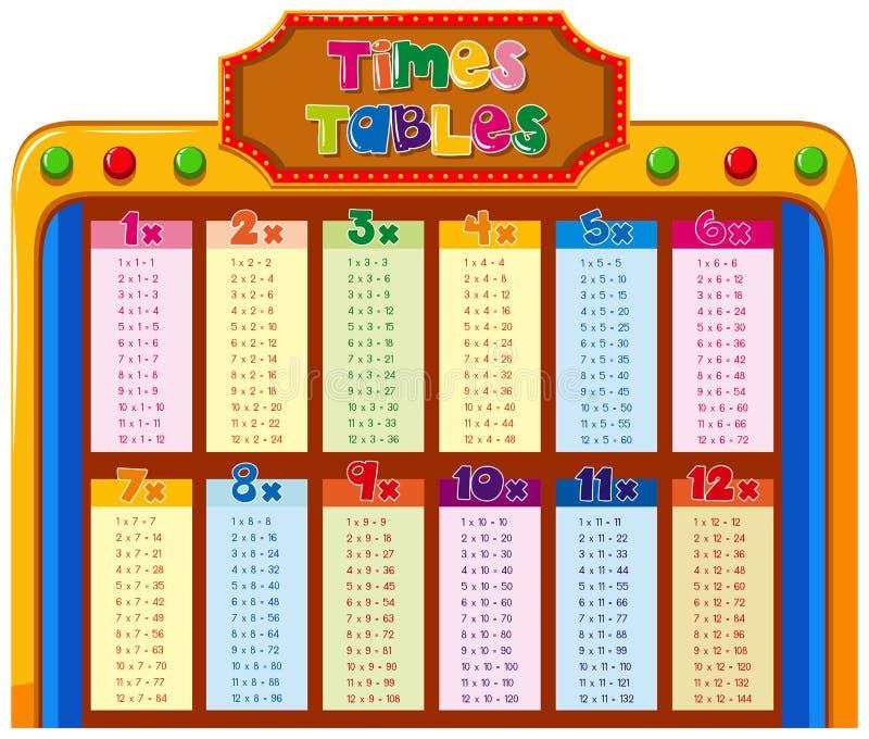 Диаграмма таблиц времен с красочной предпосылкой бесплатная иллюстрация