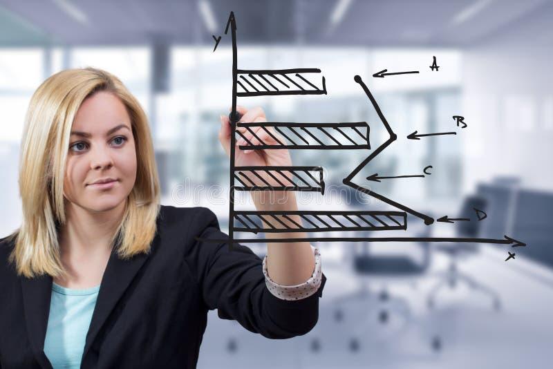 Диаграмма турника бизнес-леди рисуя на офисе стоковое фото rf