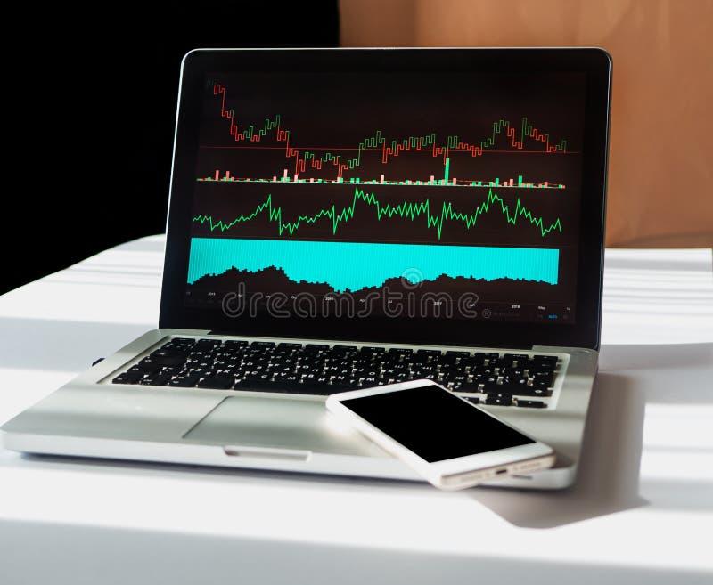 Диаграмма фондовой биржи с различными индикаторами на ноутбуке Телефон с космосом экземпляра на ноутбуке стоковое изображение rf