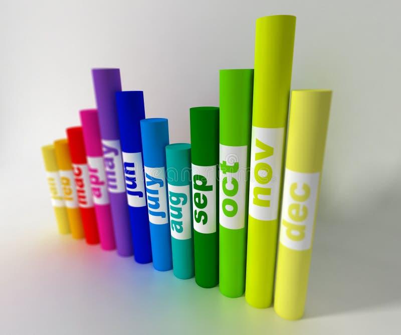 диаграмма цветастая иллюстрация вектора