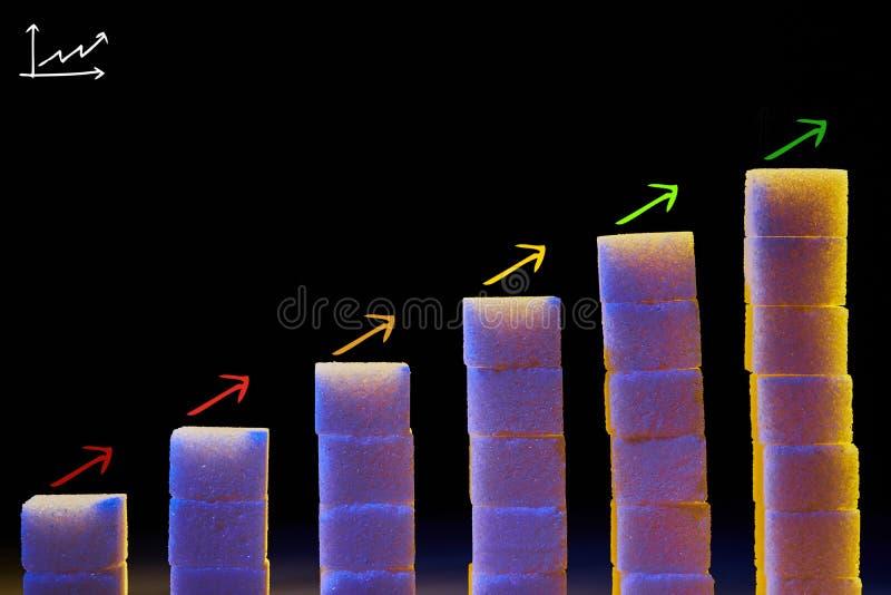 Диаграмма частей сахара с нарисованными стрелками стоковое фото rf