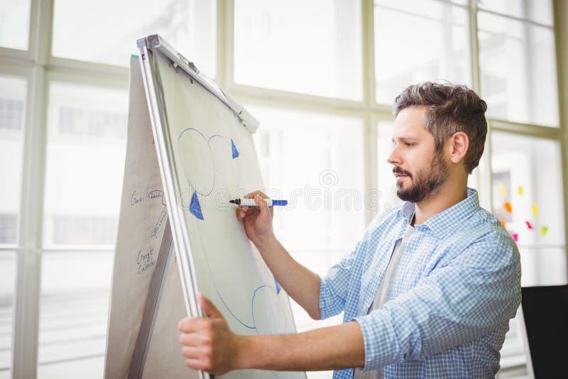 Диаграмма чертежа бизнесмена на whiteboard в творческом офисе стоковые фотографии rf