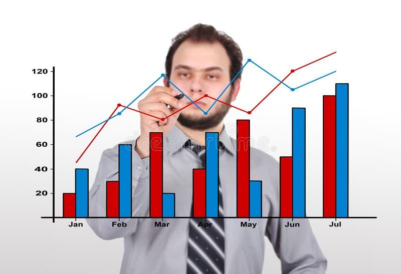Диаграмма чертежа бизнесмена иллюстрация вектора