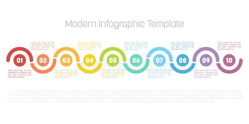 диаграмма 10 шагов отростчатая современная infographic Шаблон диаграммы кругов и волн Концепция дела 10 шагов или вариантов иллюстрация вектора