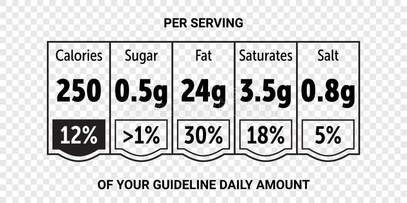 Диаграмма ярлыка значения еды Директива напитка данным по вектора иллюстрация штока