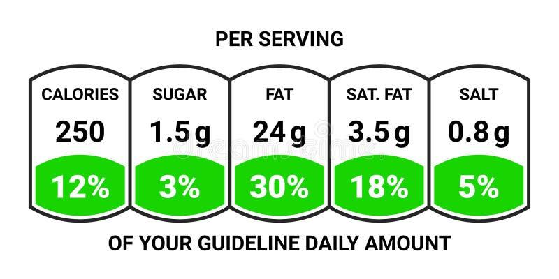 Диаграмма ярлыка значения еды Директива напитка данным по вектора иллюстрация вектора