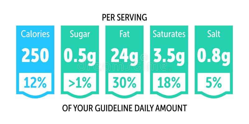 Диаграмма ярлыка значения еды Директива напитка данным по вектора бесплатная иллюстрация