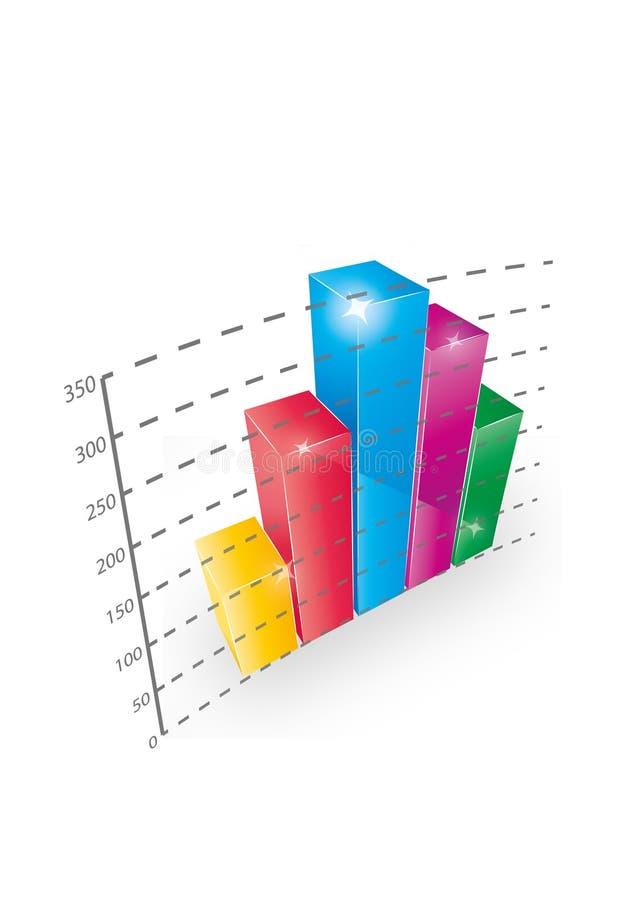 диаграмма 3d иллюстрация штока