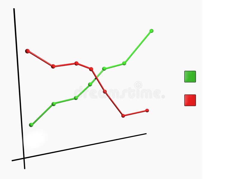 диаграмма иллюстрация вектора