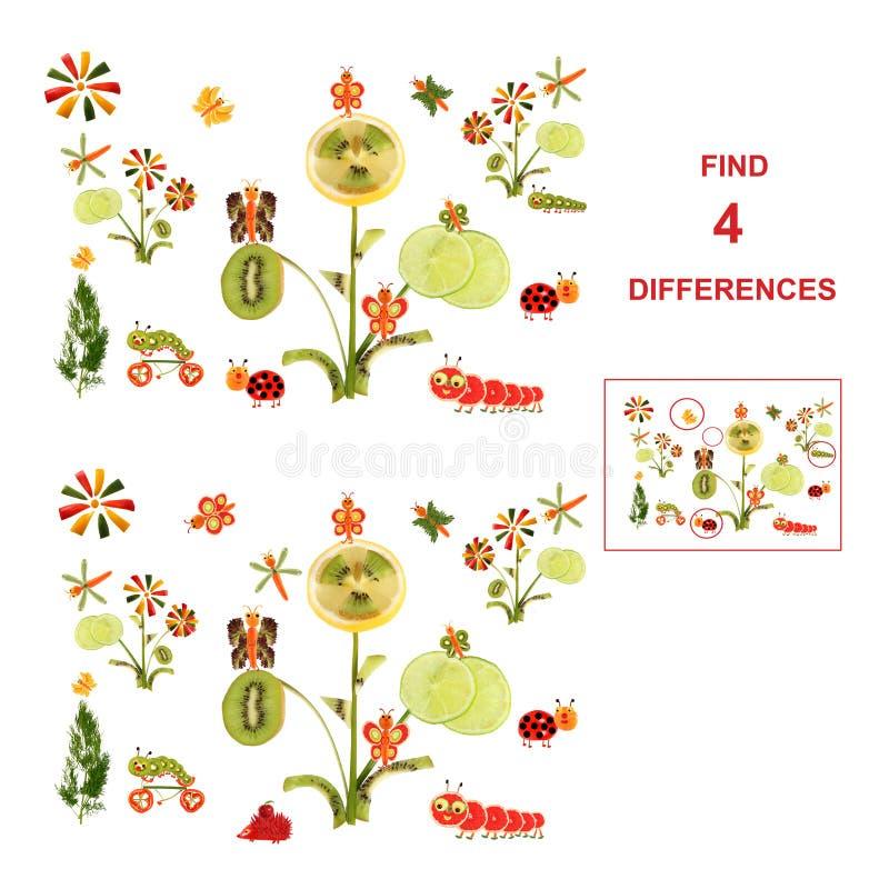 Диаграммы шаржа овощей и плодоовощей, иллюстрации Educa иллюстрация штока