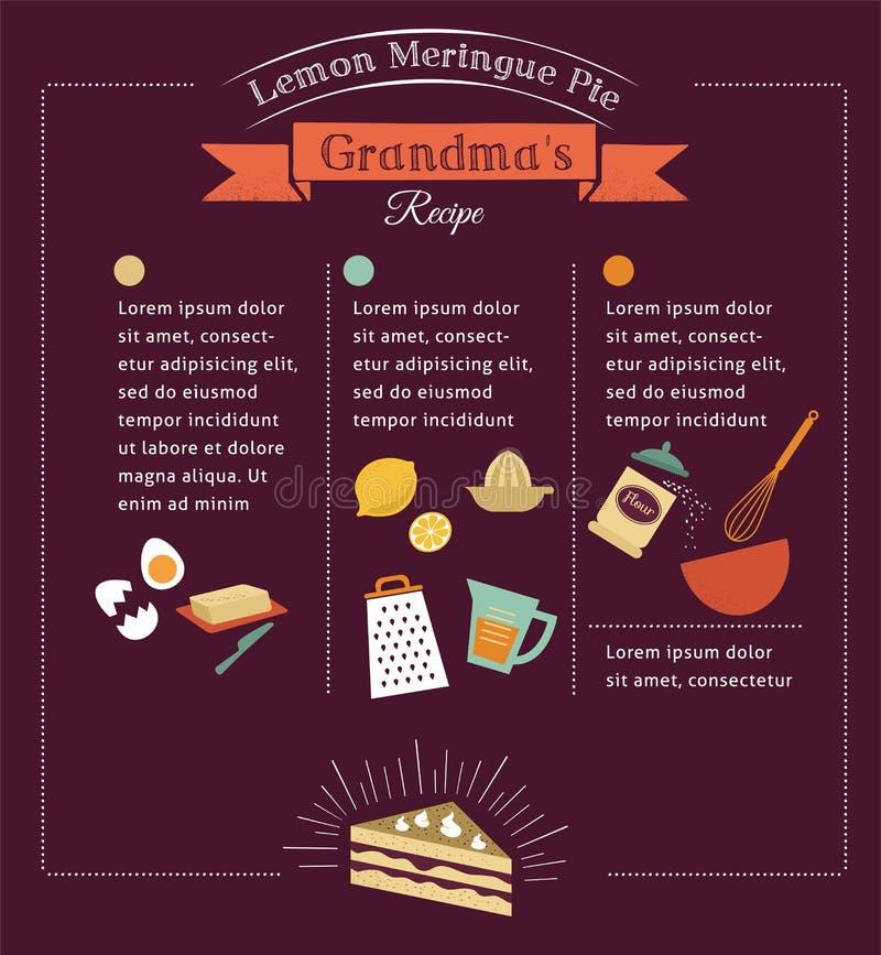 Дизайн вектора шаблона рецепта еды доски иллюстрация штока