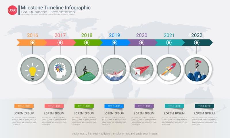 Дизайн временной последовательности по основного этапа работ infographic иллюстрация штока
