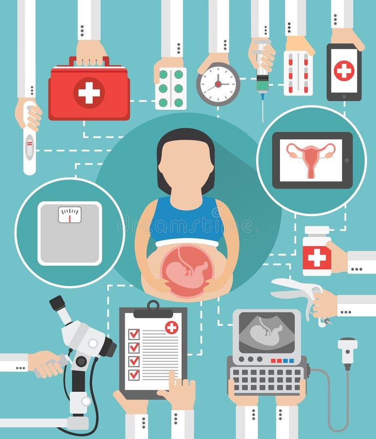 Дизайн гинеколога медицинский плоский изолировал иллюстрацию вектора с беременной женщиной иллюстрация вектора