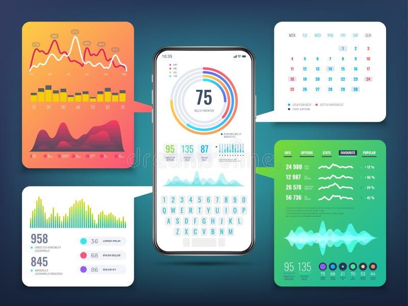 Дизайн интерфейса применения сотового телефона с диаграммами и диаграммами infographics дела Вектор eps10 ui мобильного телефона иллюстрация штока