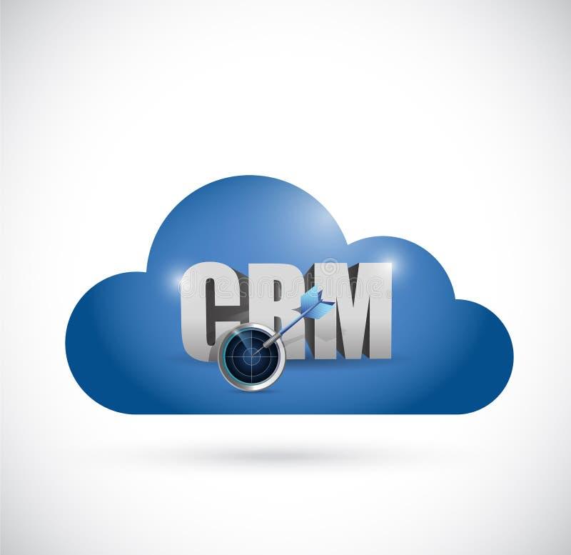Дизайн иллюстрации знака crm облака вычисляя бесплатная иллюстрация