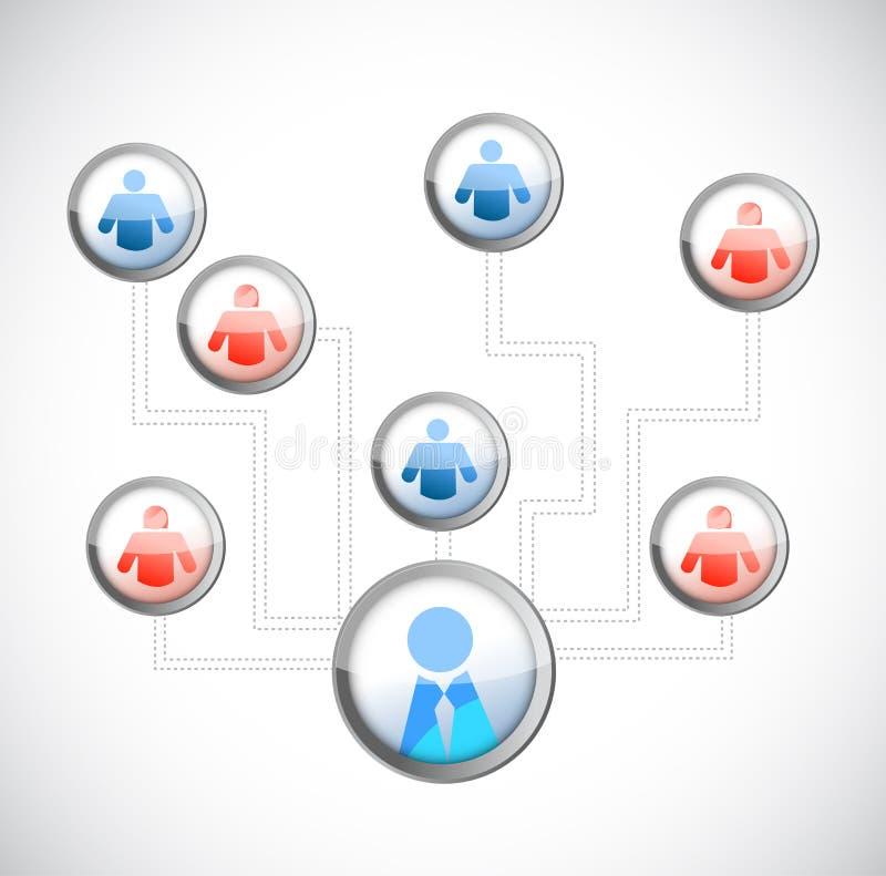 Download Дизайн иллюстрации диаграммы людей Иллюстрация штока - иллюстрации насчитывающей интернет, партнерство: 33729631