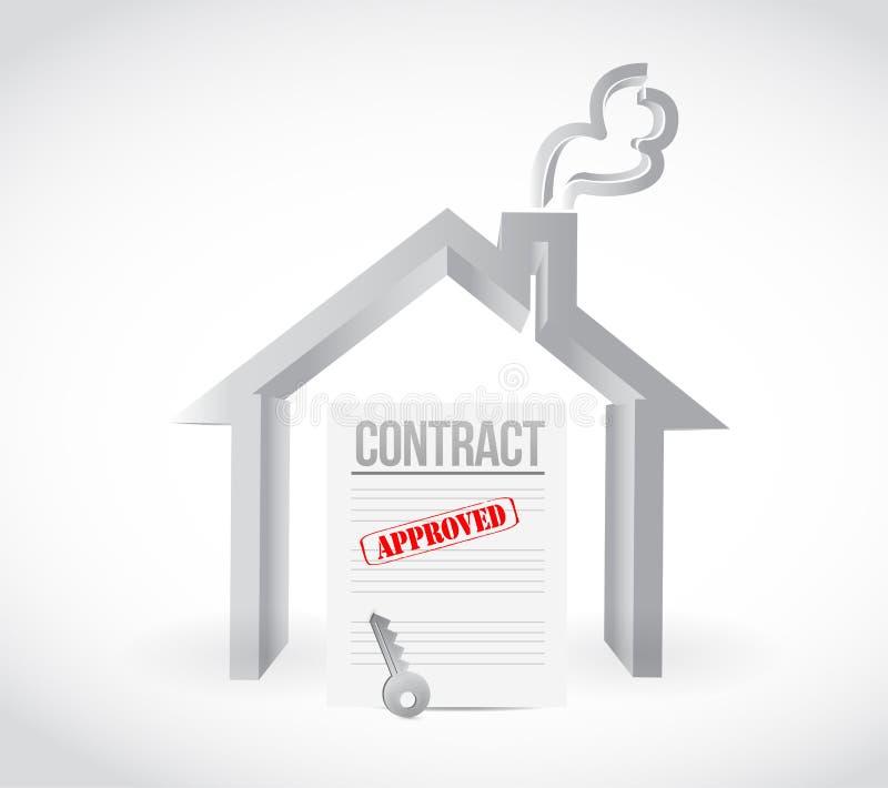 Дизайн иллюстрации контракта недвижимости домашний бесплатная иллюстрация