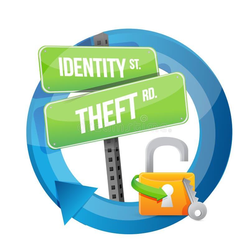 Дизайн иллюстрации дорожного знака кражи личных данных иллюстрация штока