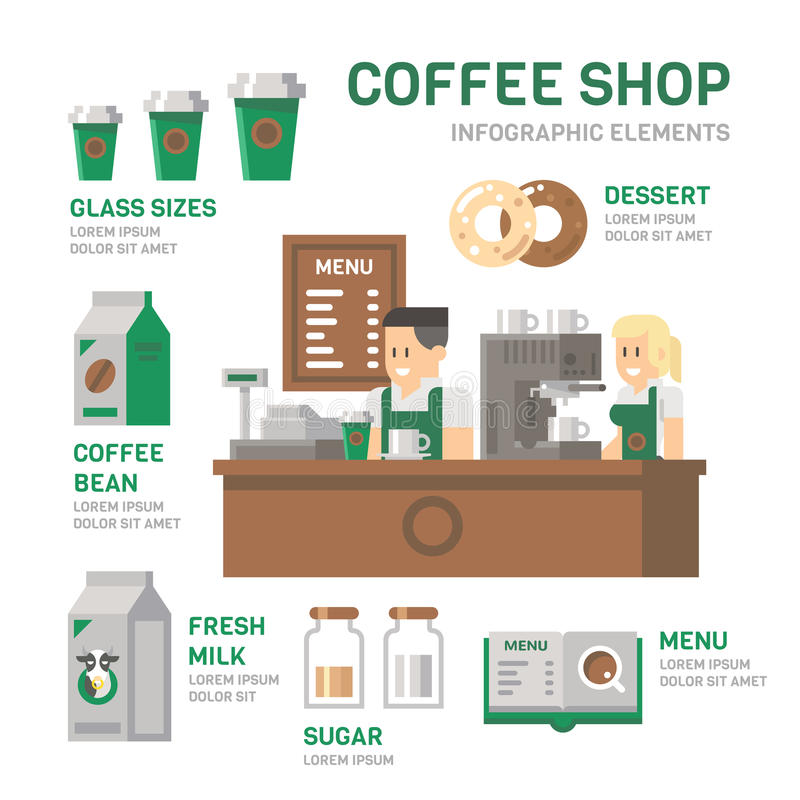 Дизайн кофейни infographic плоский иллюстрация штока