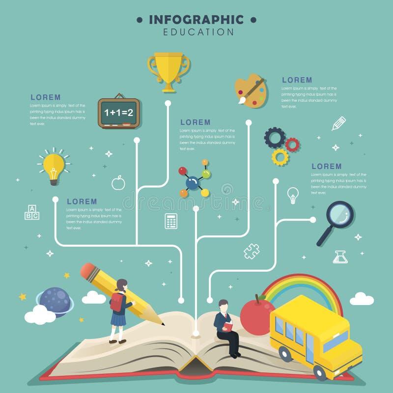 Дизайн образования infographic плоский иллюстрация штока