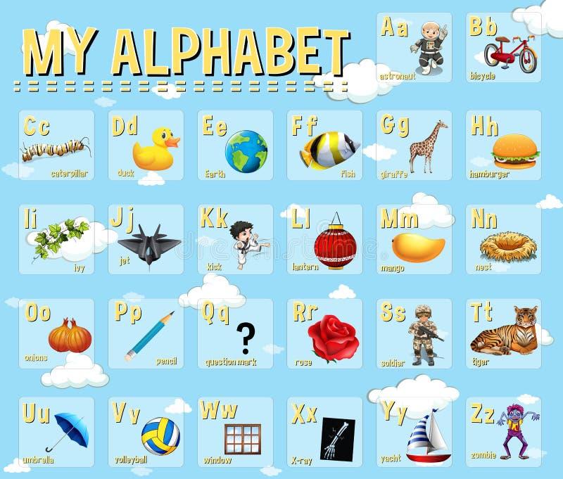 Дизайн плаката для английских алфавитов иллюстрация вектора