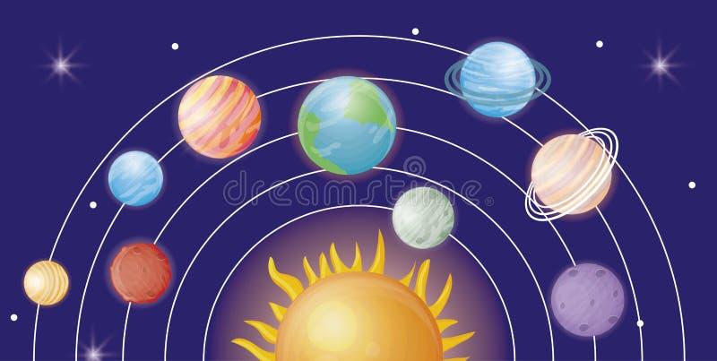 Дизайн солнечной системы иллюстрация штока