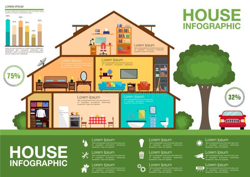 Дизайн экологического cutaway дома infographic иллюстрация вектора