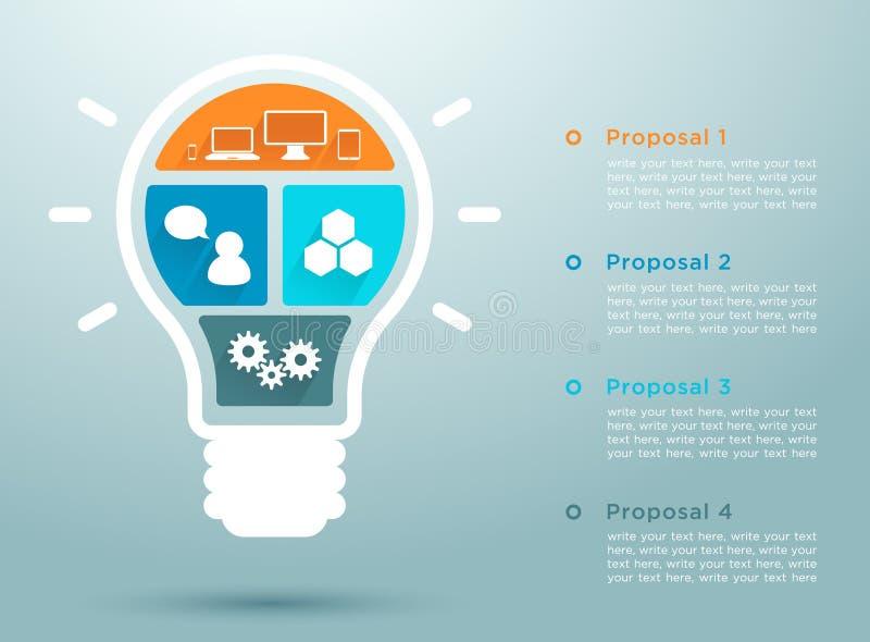 Дизайн 2 электрической лампочки дела Infographic плоский бесплатная иллюстрация