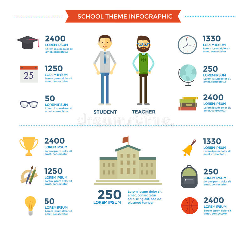 Дизайн Infographic шаблона школы образования бесплатная иллюстрация