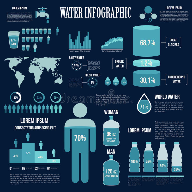 Дизайн infographics воды в голубых цветах иллюстрация вектора